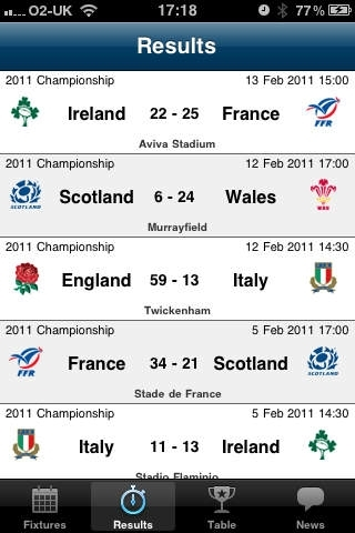 Rugby Nations Championship 2011 - Live