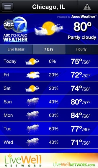 ABC7 Chicago Weather