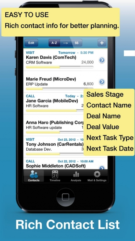 Sales Plus - CRM Contacts & Tasks