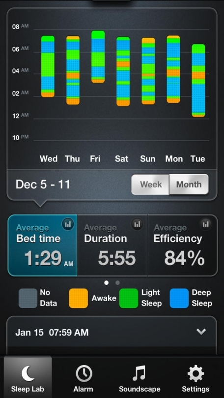 Sleep Time -  Alarm Clock and Sleep Cycle Analysis with Soundscapes