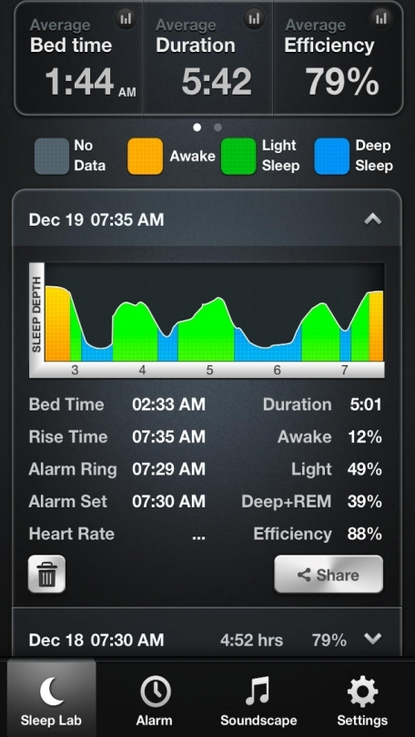 Sleep Time+  Alarm Clock and Sleep Cycle Analysis with Soundscape for Health and Fitness