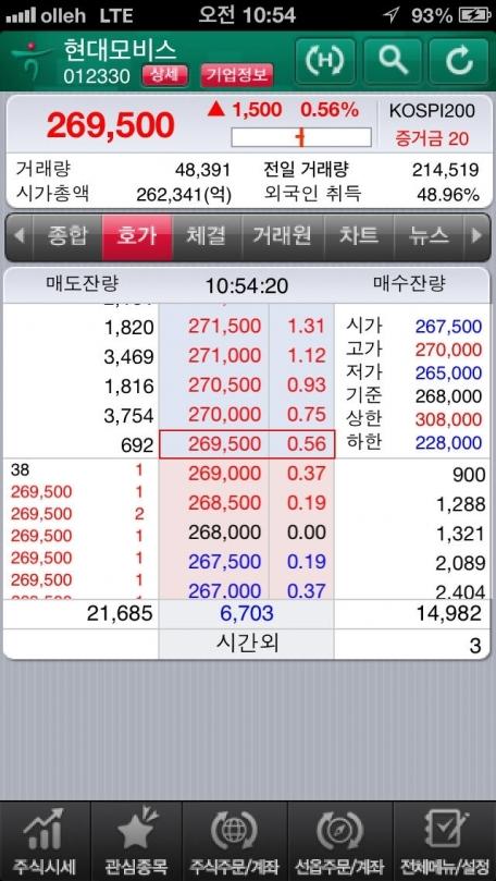 SmartHana(2013.12.31 종료)