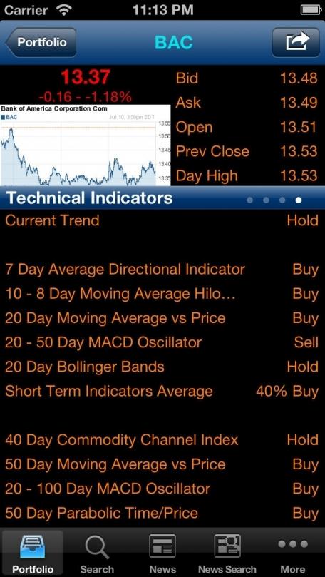 Stock Analyst Pro