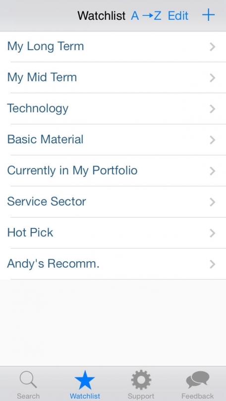 Stock Competitor List  - Free: with Real Time Quotes, Industry, and Watchlist