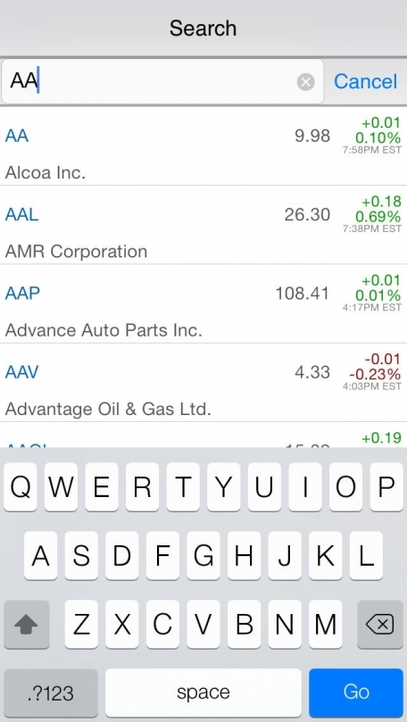 Stock Institutional Holding - Free : with Real Time Quotes