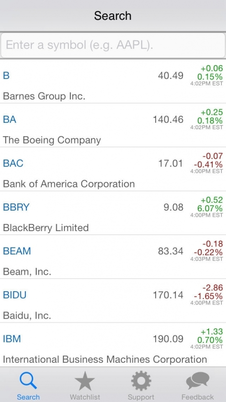 Stock Institutional Holding : Real Time Quotes and Watch-list