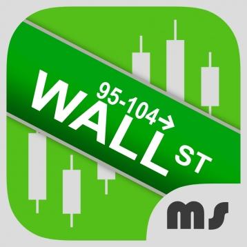 STOCK TRADING IDEAS: Technical Analysis for Stocks & Stock Market