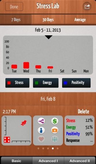 Stress Check 2