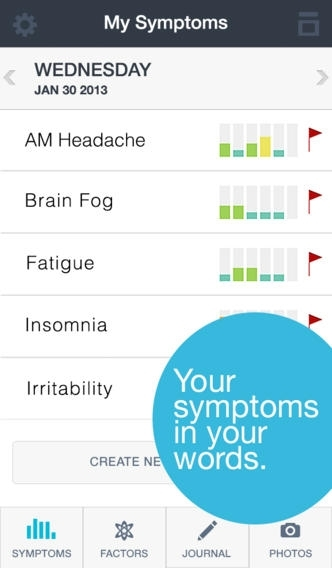 Symple - Symptom Tracker & Health Diary