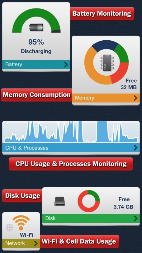System Status Monitor - Battery, Network & Memory Manager For Your Phone