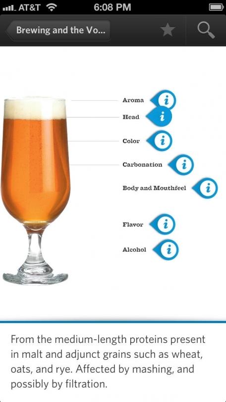 Tasting Beer by Randy Mosher