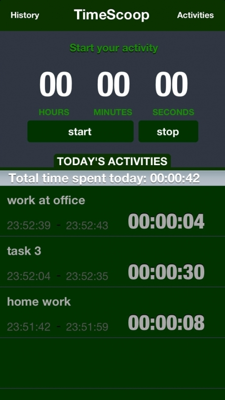 Time logger tool for track and analyze your time.