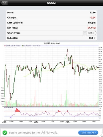 TopFlow Nasdaq100 : Track How Money Moves in Nasdaq