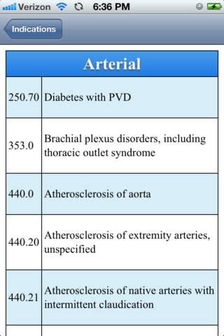 Vascular Ultrasound Pocket Reference by iSonographer