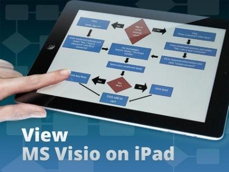 VisiTouch - View and Convert to PDF Your MS Visio Diagrams