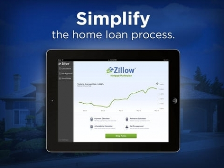 Mortgage Calculator & Mortgage Rates by Zillow