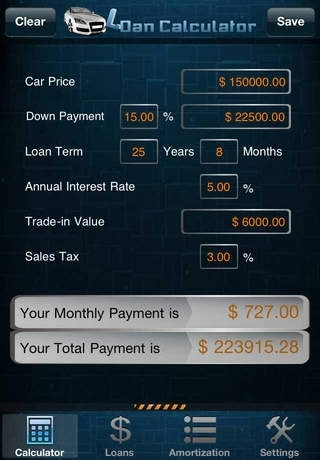 Car Loan Budget Calculator Free