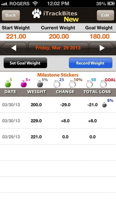 Points Calculator for Weight Loss and Exercise with Food Value Nutrition Diet Tracker Calorie Watchers Journal - Lose Weight Online with Mobile Tracking - iTrackBites Pro app by ellisapps