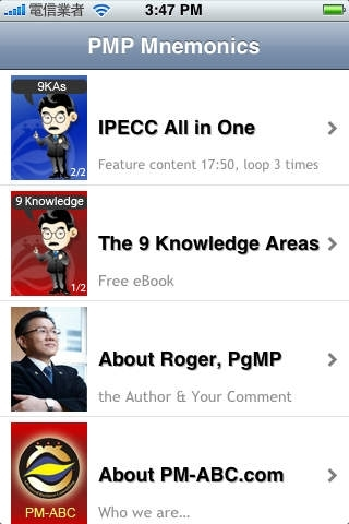 A PM-ABC eBook for the 4th Edition PMBOK® Guide: the 9 Knowledge Areas All in One PMP® & CAPM® Mnemonics