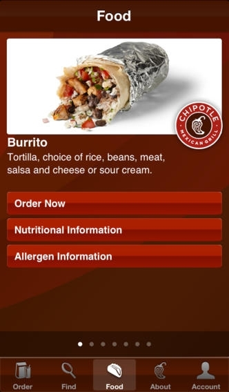 Chipotle Ordering