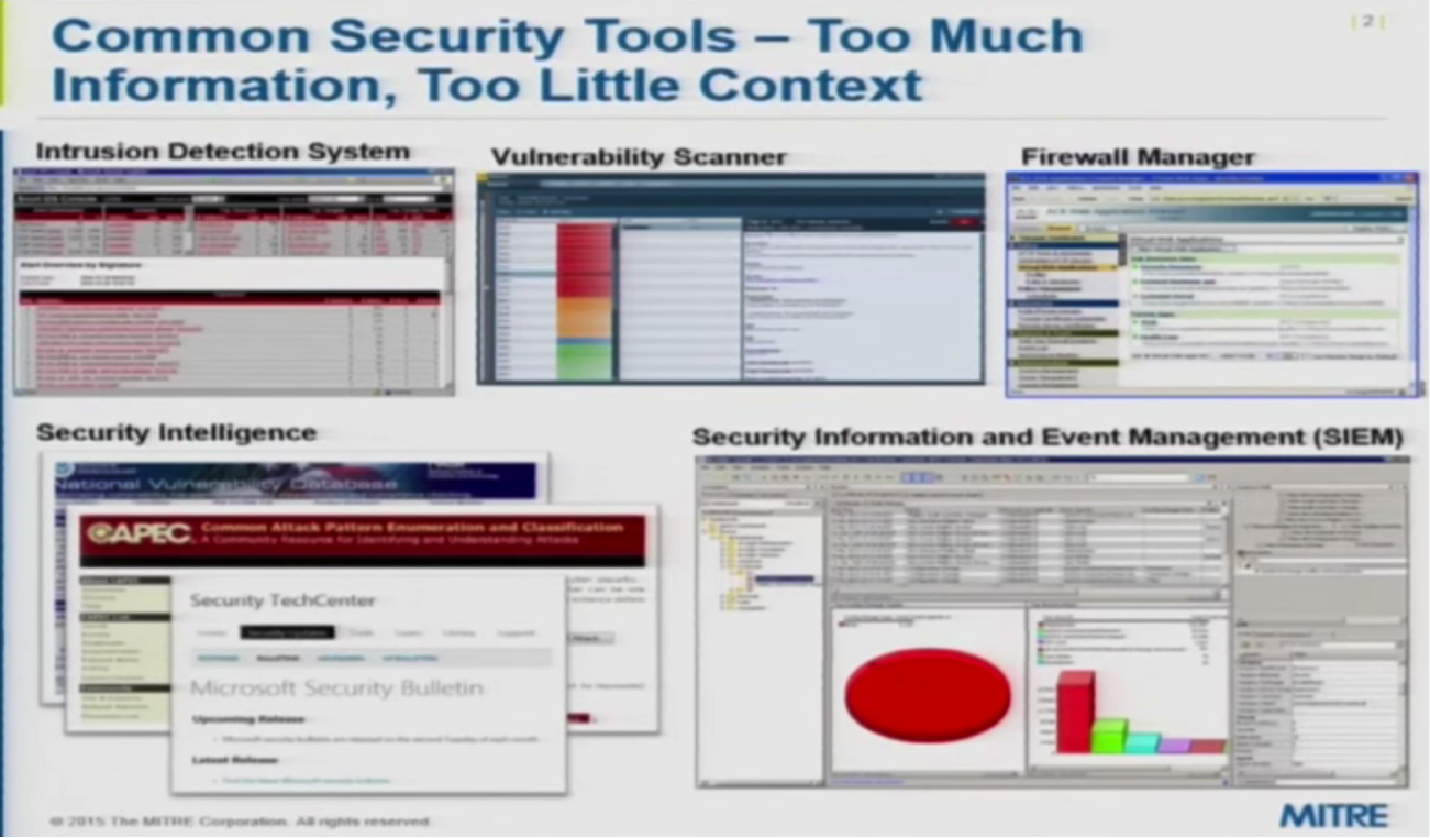 common cybersecurity tools give too much information and too little context