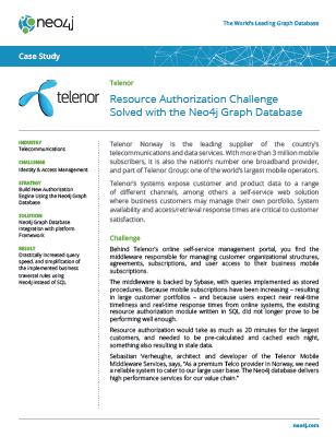 Telenor Resource Authorization Challenge Solved with the Neo4j Graph Database
