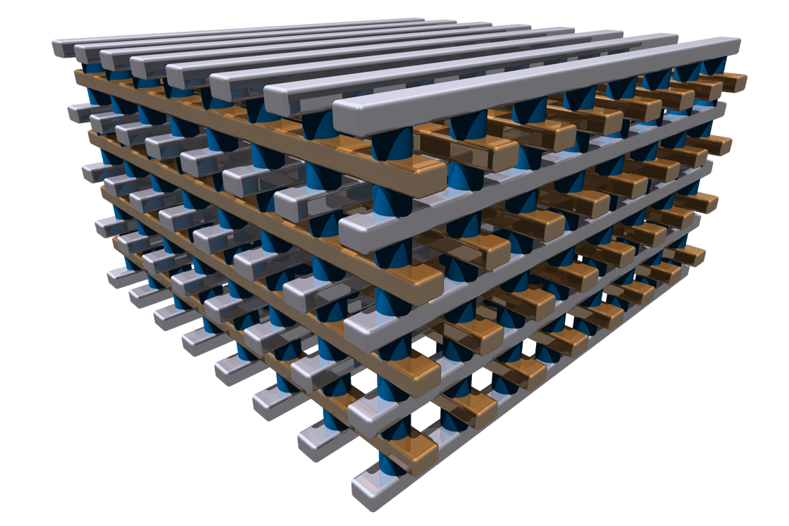 What is Resistive RAM and what does it mean for the future ...