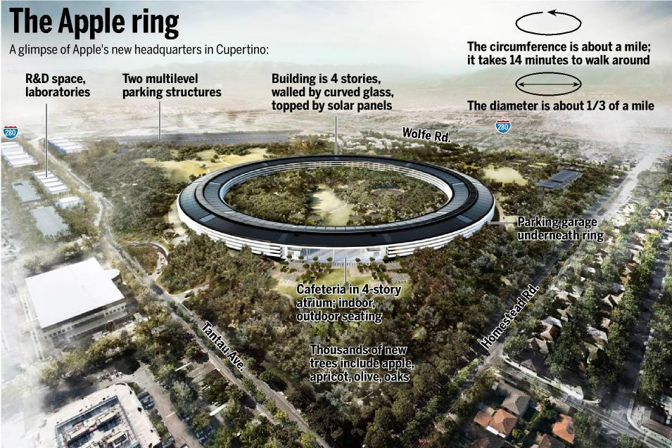 Apple Spaceship Office Building