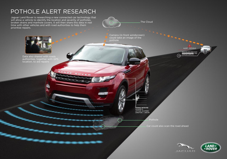 Jaguar Land Rover Uses Connectedcar Tech To Spot Potholes - Jag land rover