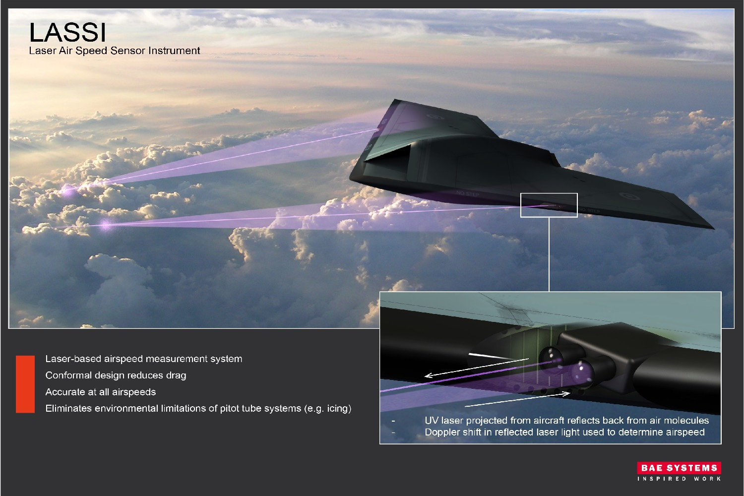 Frontier Speed Test >> BAE Systems built a crazy new UV laser sensor that could change how aircraft measure airspeed