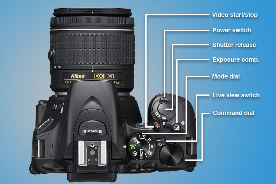 DSLR Camera Buttons and Settings Explained