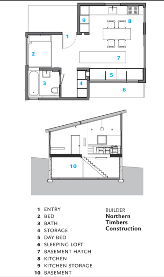 Small Cabins in addition Mobile Vehicle Landtrain Aka Ice Train together with Elizabeth Herrmann Micro House furthermore E1249e68a29b053a House Plans Pricing Xero Pricing Plans moreover The Retreat One Bedroom Option. on tiny home floor plans
