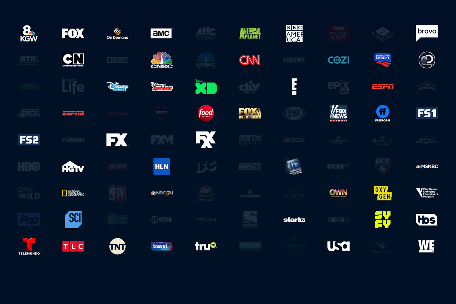 Playstation Vue The Master Guide To Sony S Internet Tv