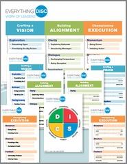 Work of Leaders® Poster Set