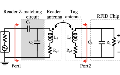 High-Q and Over-Coupled Tuning for Near-Field RFID Systems