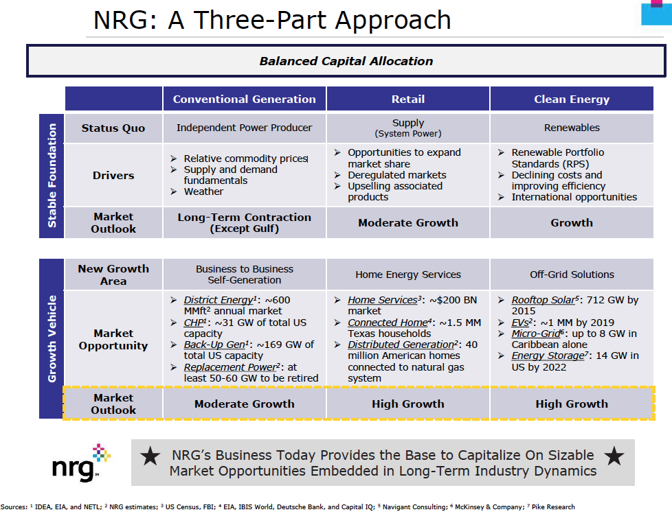 nrg energy company overview  nuclear energy overview: the basics of nuclear energy — an overview nuclear power uses the energy created by controlled nuclear reactions to produce electricity.