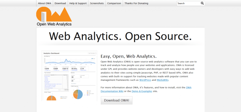 owa-website-analytics