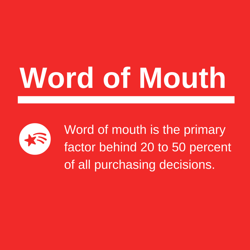 Word of Mouth (1)