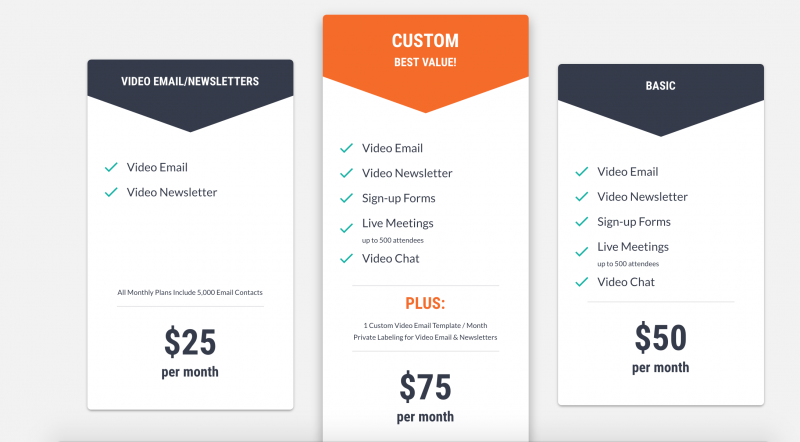 talk fusion video email marketing pricing