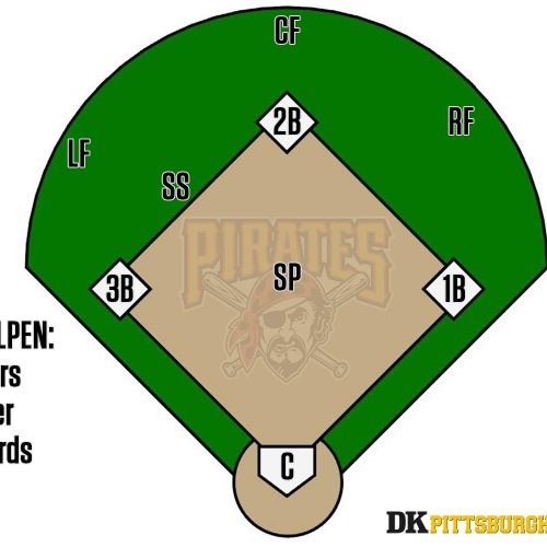All-time-best-pittsburgh-Pirates-pick