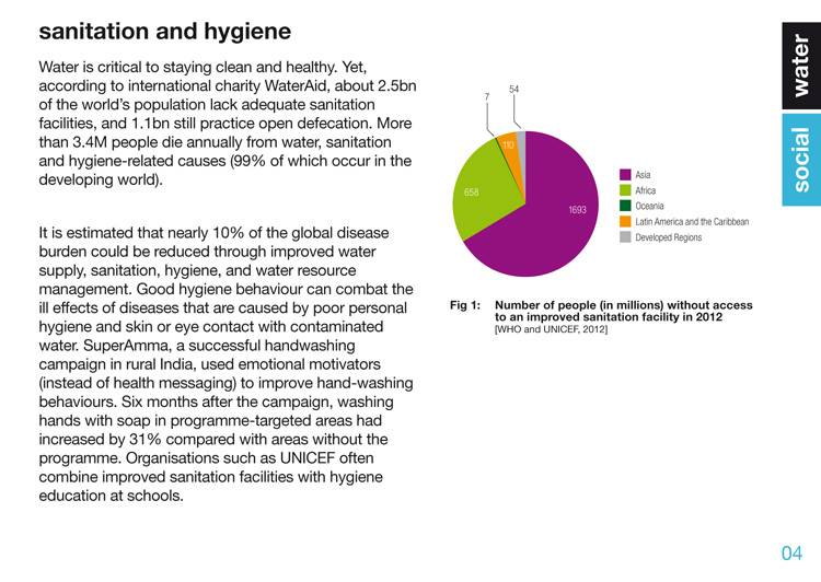 sanitation and hygiene