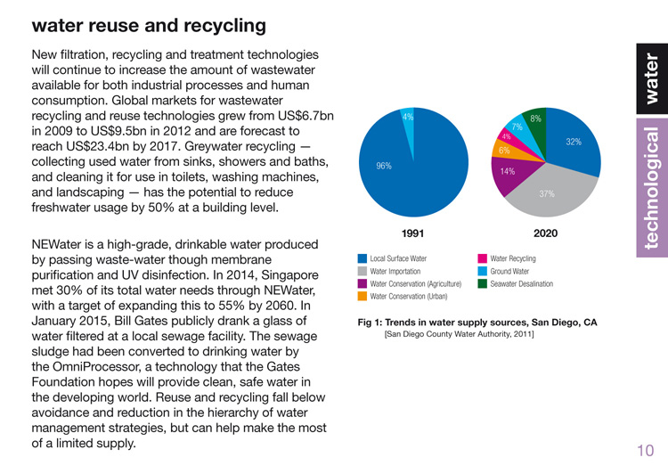 Water Reuse And Recycling Arup Foresight