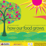 "Annual Summer Pageant in the Park ""How Our Food Grows"""