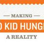  The Block Party for No Kid Hungry