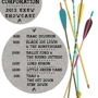  Billions SXSW Showcase (Badges / Wristbands)