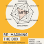  Emerging Arts Professionals presents Re-Imagining The Box