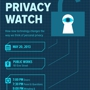  Privacy Watch