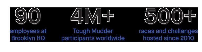 DTBK Made: Tough Mudder
