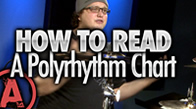 How To Read A Polyrhythm Chart