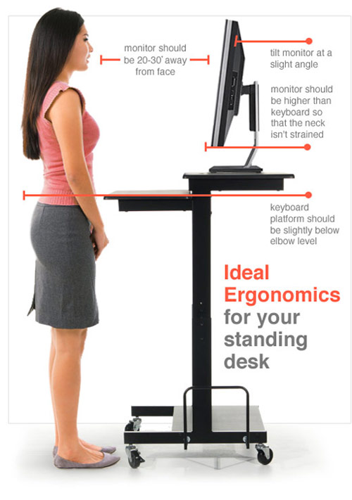 Standing Desk Stand Up Desk Adjustable Height Desk : ideal ergonomics2 IKEA <strong>Dining Table</strong> from www.officesupply.com size 500 x 711 jpeg 54kB